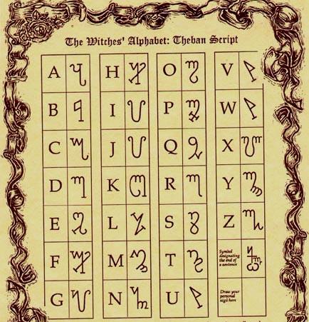 Alfabeto Theban